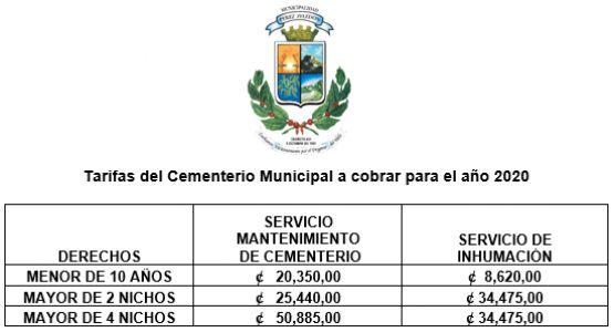 Tarifas del Cementerio Municipal 2020